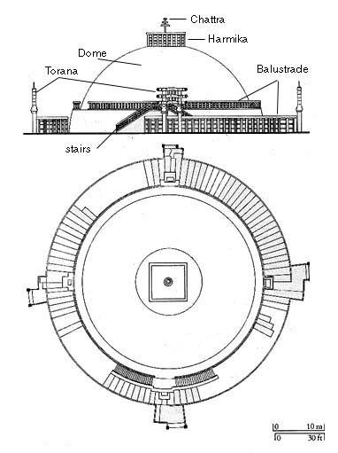 Sanchi Stupa Plan Elevation : Ancient india